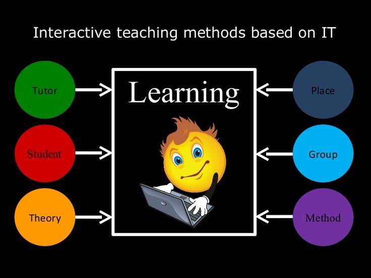 Interactive teaching methods based on IT   Interactive teaching ...