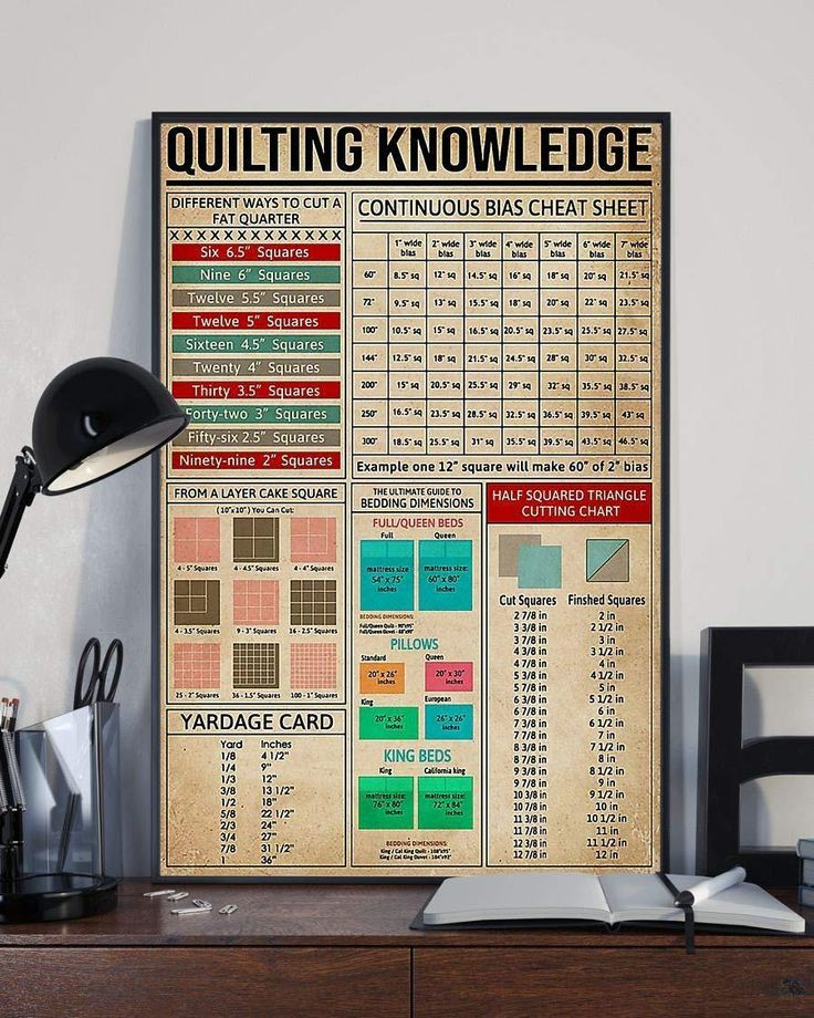 Quilting Knowledge From A Layer Cake Square The Ultimate