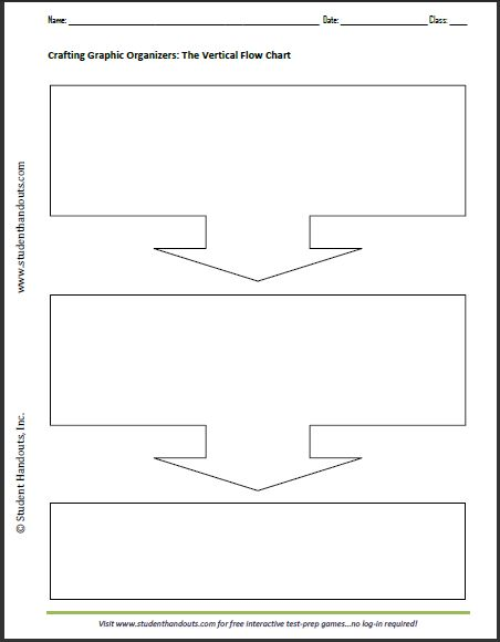 free printable graphic organizers 45 best graphic organizers images on graphic 21870 | 7b82a0939411e016770fa117ff41e1d0 teaching history teaching writing