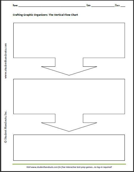 Essay writing worksheets free printables education