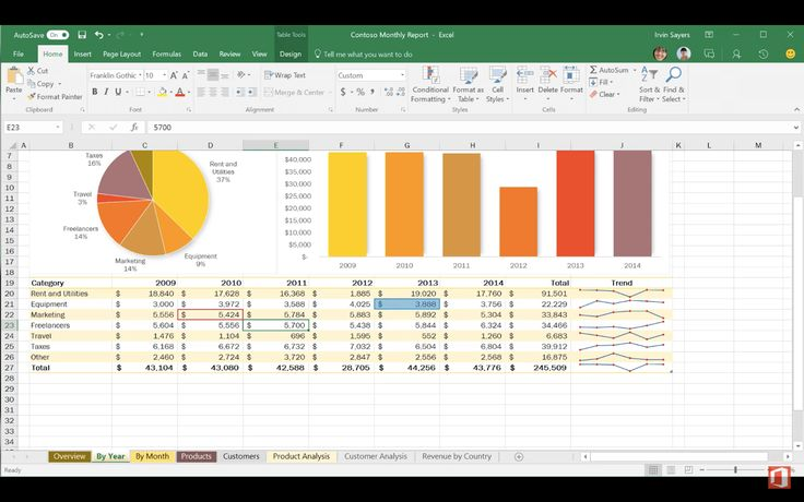 10 best MS Office - useful tips and trics images on Pinterest