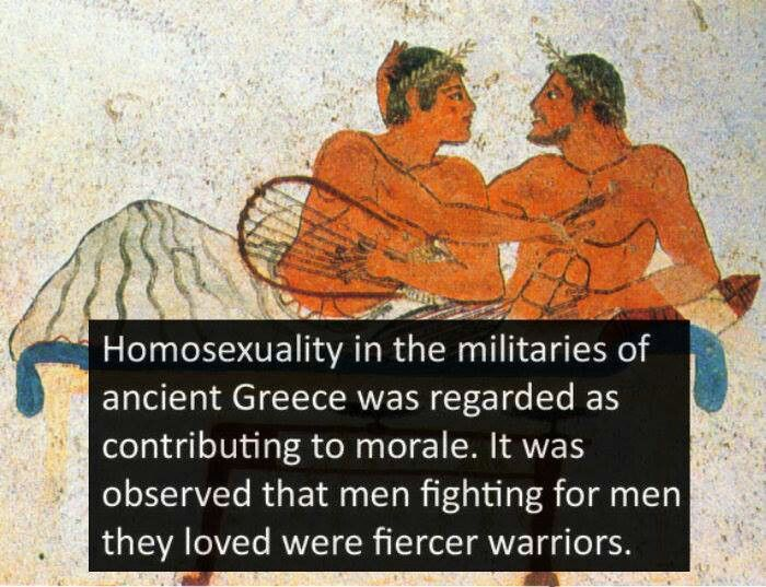 History on homosexuality