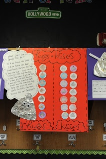 The First Grade Parade: hugs and kisses graphing: Grade Math, Kisses Graph, Valentines Day, Activities, First Grade Parade, Classroom Ideas, Valentine S, 1St Grade