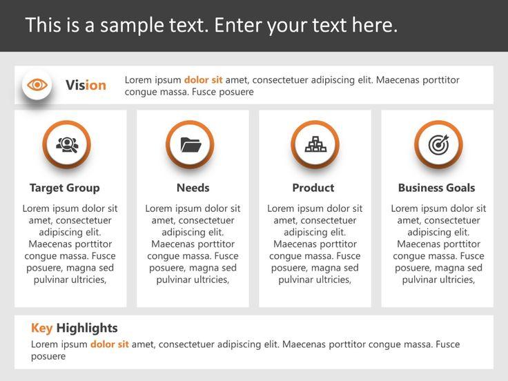 Product Vision Board Template SlideUpLift in 2020