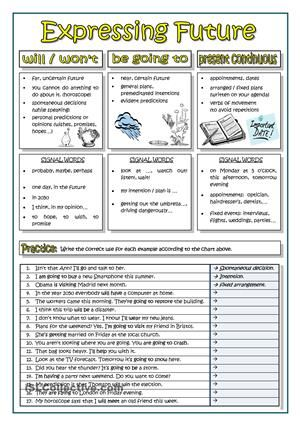 Two pages about a basic grammar point that consist of some teacher's tips to help the students to choose the right future form: will, be going to or present continuous; and some exercises to practice. Here you are more practice:https://en.islcollective.com/resources/printables/worksheets_doc_docx/practice_on_future_tenses/future-tenses-future/74798 - ESL worksheets