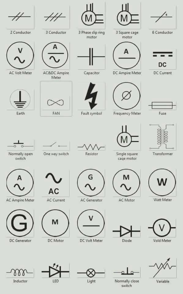 electrical schematic symbols switches