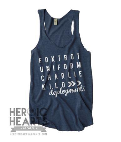 Foxtrot uniform kilo charlie needs