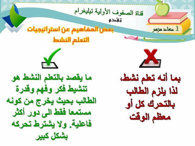 استراتيجية جدول التعلم ضمن استراتيجيات التعلم النشط Kwl Chart 3ilm Nafi3 Calligraphy Strategies Arabic Calligraphy