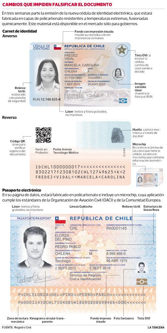 A partir del 2 de septiembre el Registro Civil comenzará a emitir la nueva #ceduladeidentidad y el nuevo #pasaporte. #Chile 2013