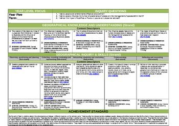 Year 5 Geography Australian Curriculum Planning Template $8.50