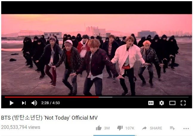 BTS Get 3 Million LIKES For 'Not Today' MV!