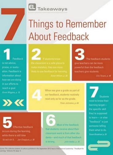 41 best IC images on Pinterest Educational leadership, Beds and