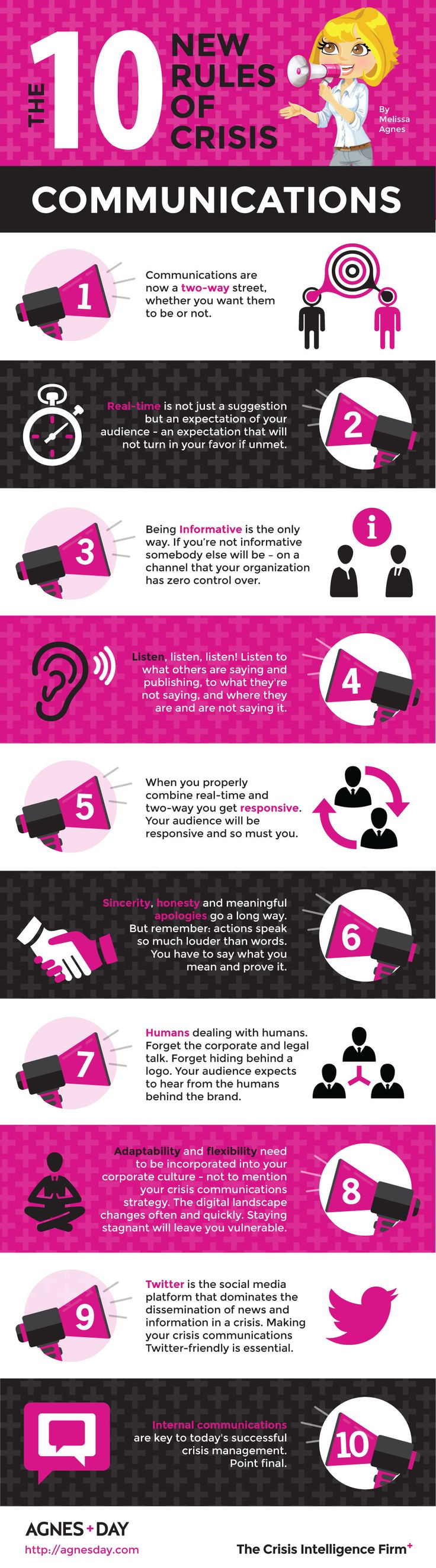 The 10 New Rules of Crisis Communications (Infographic) #crisis #communication