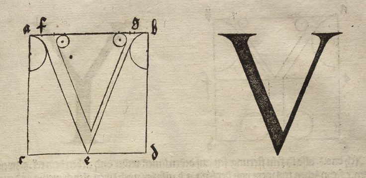 Albrecht Dürer - Underweysung der Messung. V