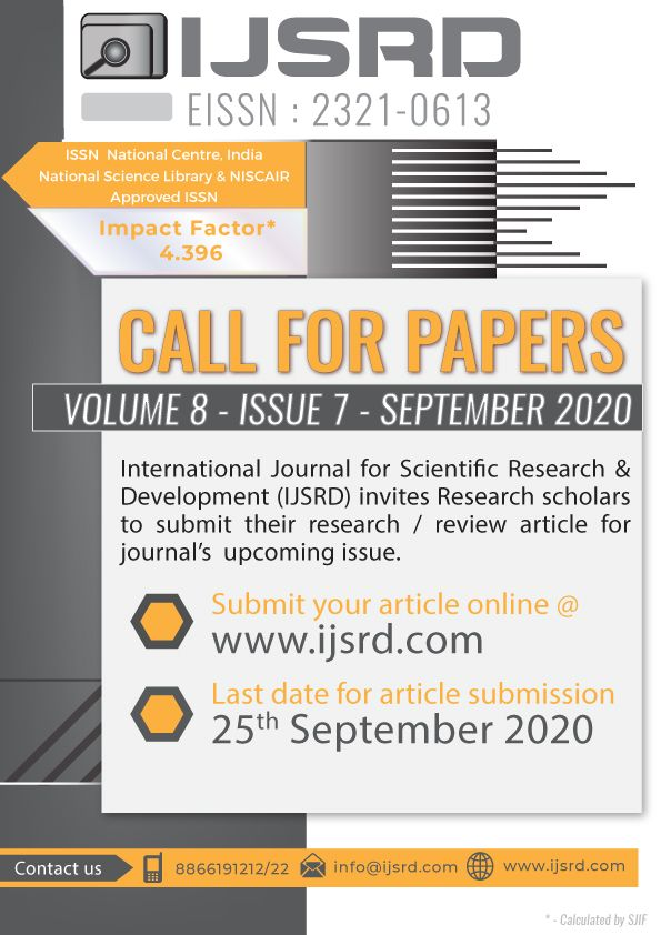 Call For Papers Research Paper Publication How To Publish Paper In International Journal Science Journal Research Scholar Research Paper