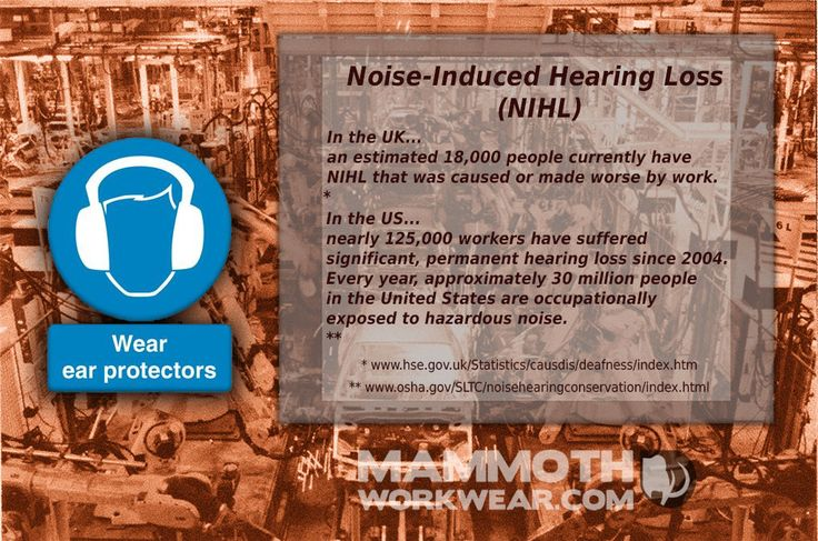 Some facts about NIHL (Noise-Induced Hearing Loss). Look after your ears.