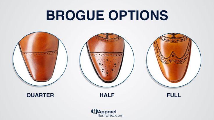 quarter brogue half brogue and full brogue illustration