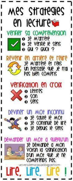 La lecture  (affiches pour les stratégies de lecture: http://universdemaclasse.blogspot.fr/2012/05/10-affiches-pour-les-strategies-de.html )