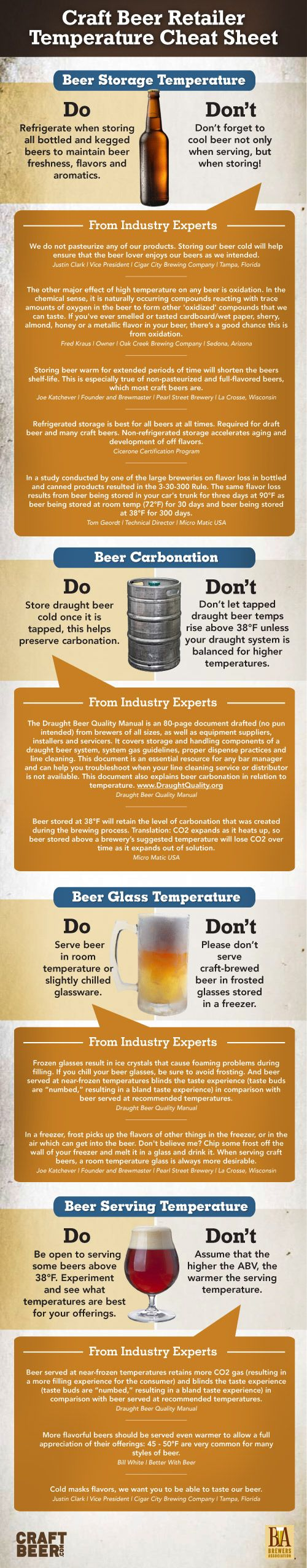 CraftBeer.com | Frosted Glassware Is Not Cool: Temperature Tips for Craft Beer Retailers