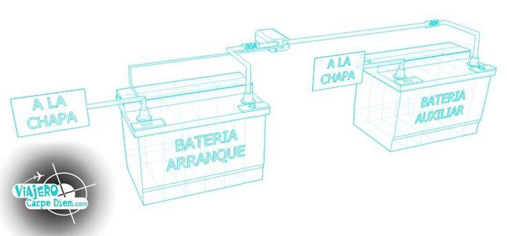 Poniendo segunda batería a nuestro coche