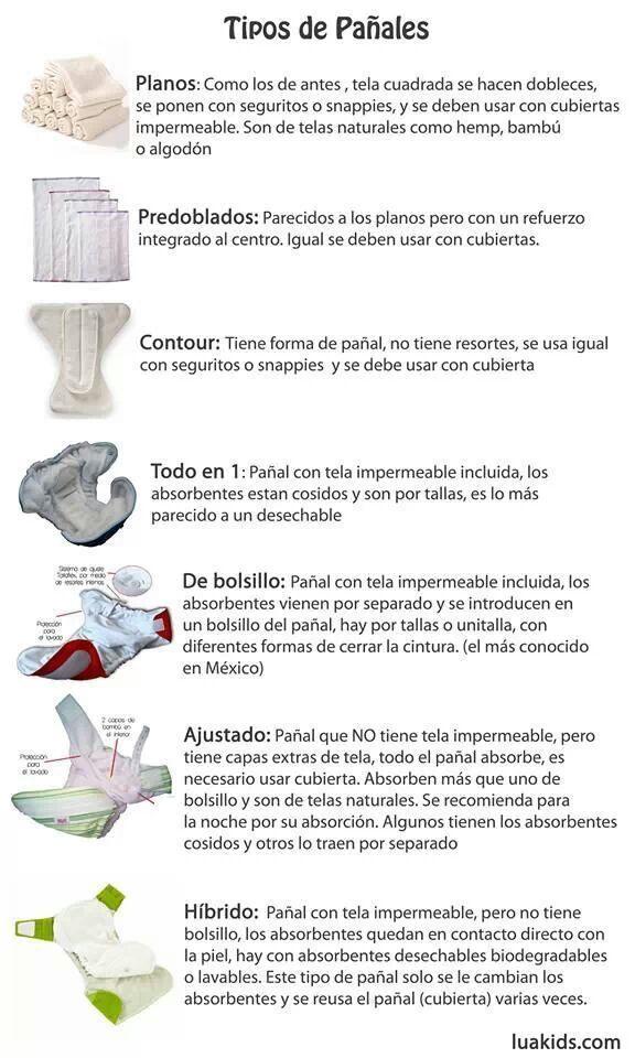 Tipos de pañales de tela