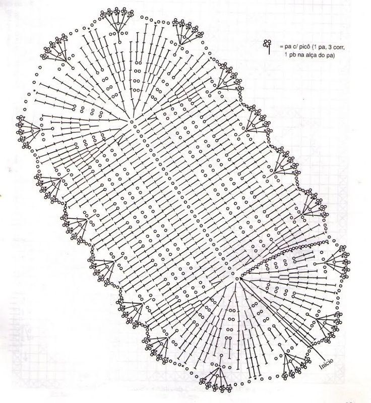 Gráfico - Tapete de barbante em crochê