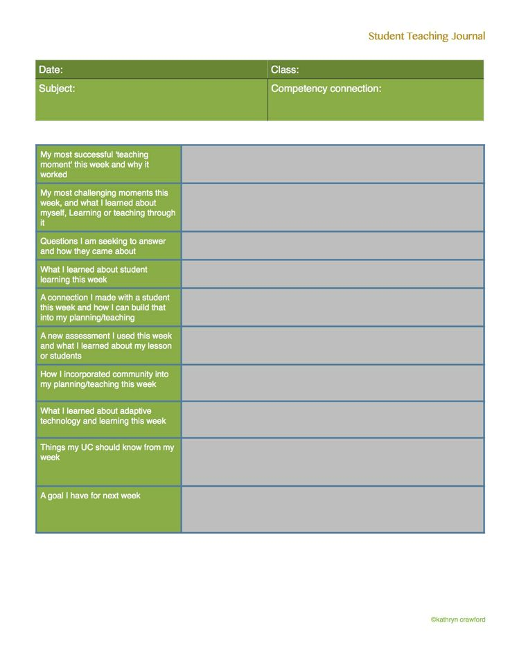 Weekly Reflection Journal Template For Student Teachers