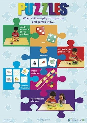 EYLF Practice - Learning through Play. Puzzles poster from Play to Learn Series.