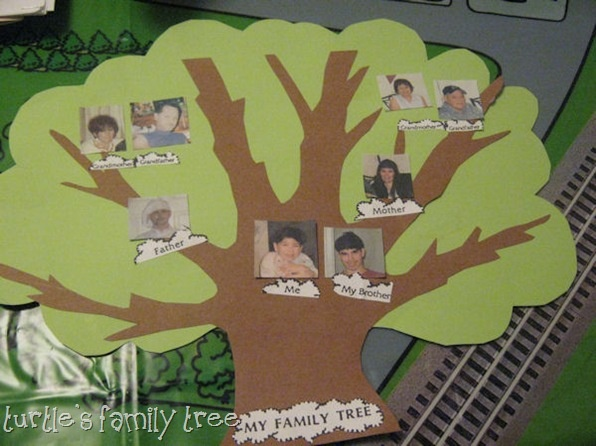 Family tree for Grandfather's Journey