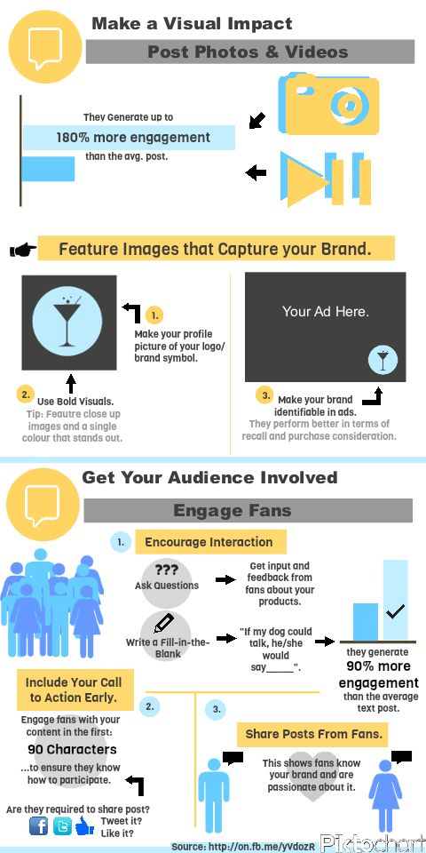 [INFOGRAPHIC] Guide to Facebook Content Marketing | Wishpond | Easy marketing apps