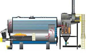 TPP Boilers For All Industrial Purposes