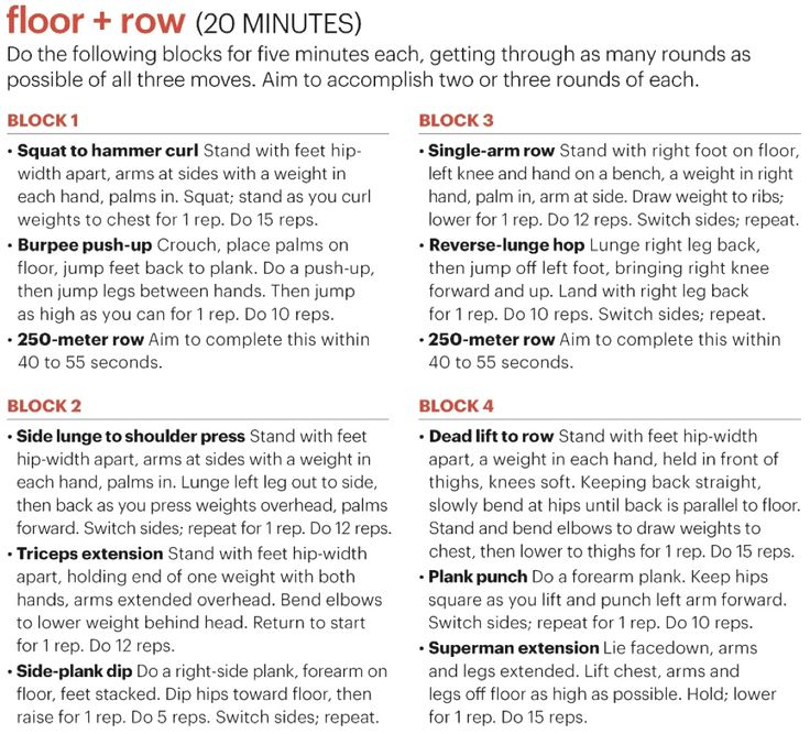 8 best proper form images on pinterest exercise workouts physical a fat melting hiit workout plan that works tyukafo