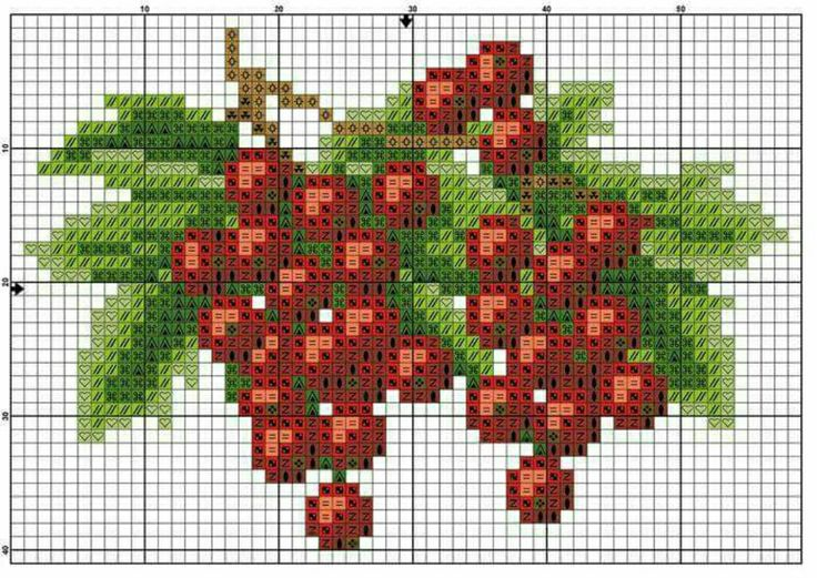 #crossstitch #kanaviçe #kırmızı #meyve #mutfak #red #fruits #kitchen
