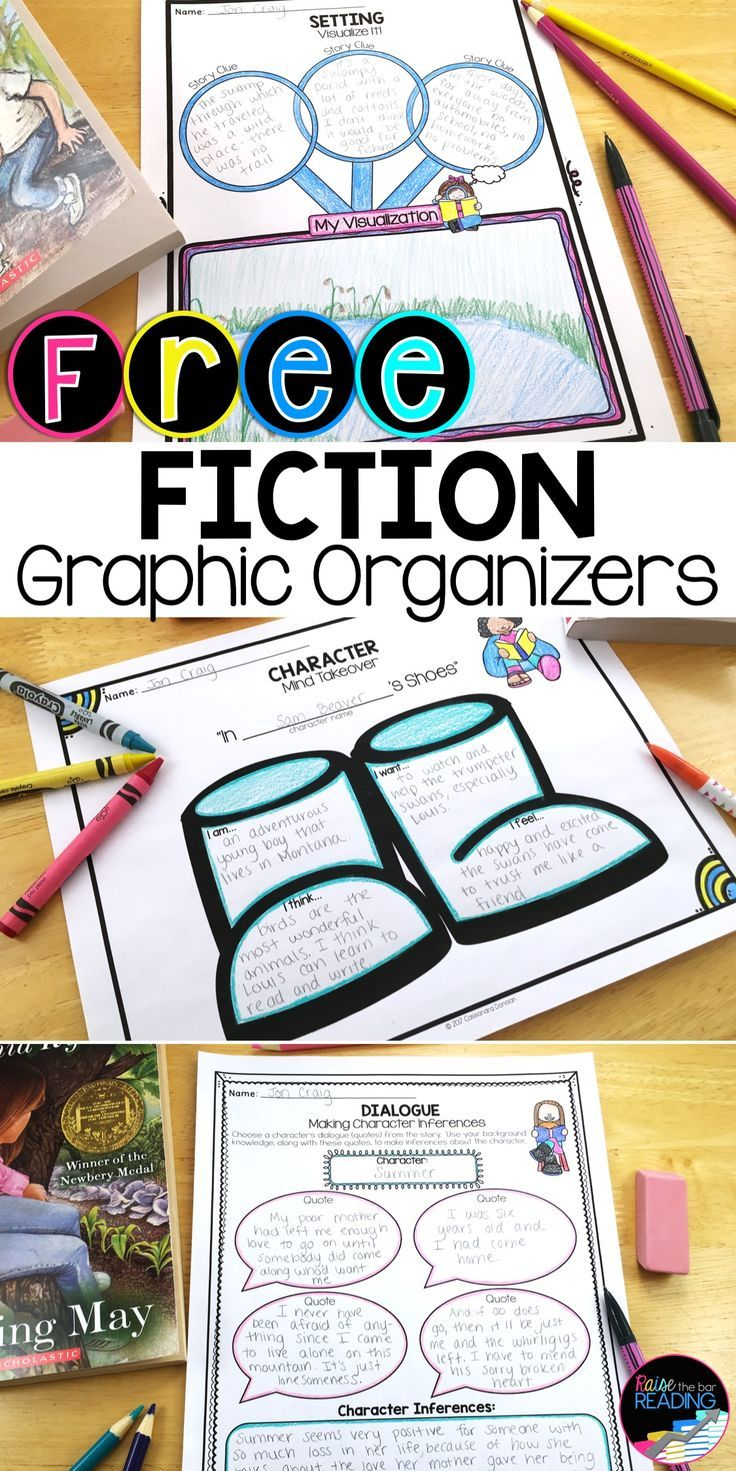 Free Reading Fiction Graphic Organizers Reading Comprehension Graphic Organizers Graphic Organizers Comprehension Graphic Organizers