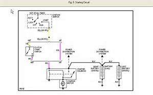 Image result for 1986 gmc safari fuel gauge wiring diagram ...