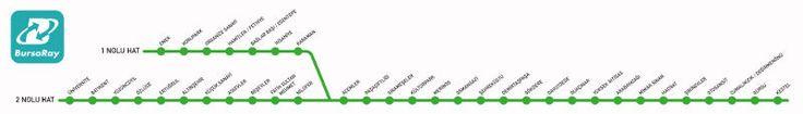 Actualmente, cuenta con dos líneas operativas conectando 38 estaciones. La longitud total de la ruta es de 38,9 km. Los trenes funcionan a 70 km/h. Una compañía de transporte bajo el Municipio Metropolitano de Bursa, llamada Burulaş, es responsable de su funcionamiento. Según un registro de 2012, el sistema es utilizado anualmente por más de 91 millones de pasajeros. #bursaray #bursa #metro