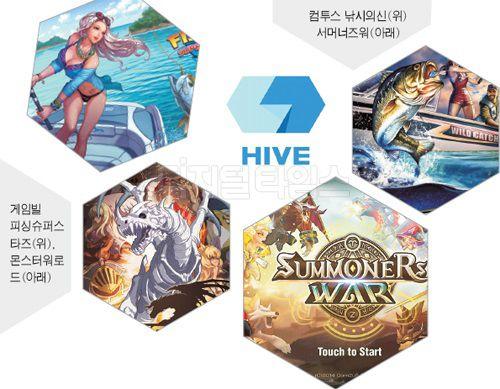 게임빌 컴투스 Hive