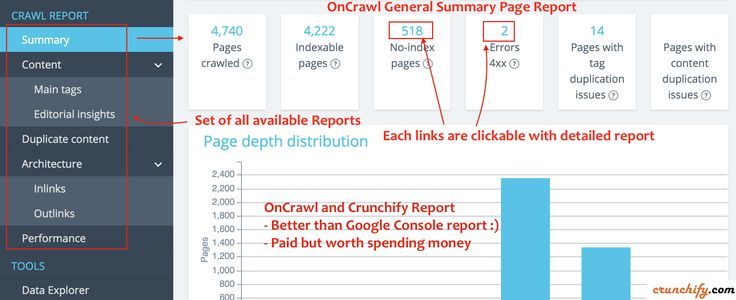 How to Validate Blog's #SEO settings and HTML Quality Standards? Get detailed Insight with OnCrawl SEO Crawler http://crunchify.com/how-to-validate-blogs-seo-settings-and-html-quality-standards-get-detailed-insight-with-oncrawl-seo-crawler-and-log-analyzer/