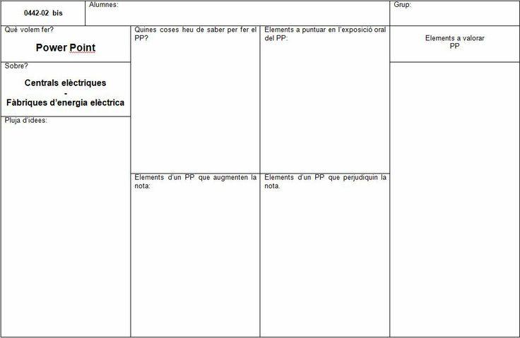 1. Institut Eduard Fontserè (L'Hospitalet de Llobregat) - Xarxa de competències bàsiques. Definició per part de l'alumne/a dels elements a ressaltar i avaluar