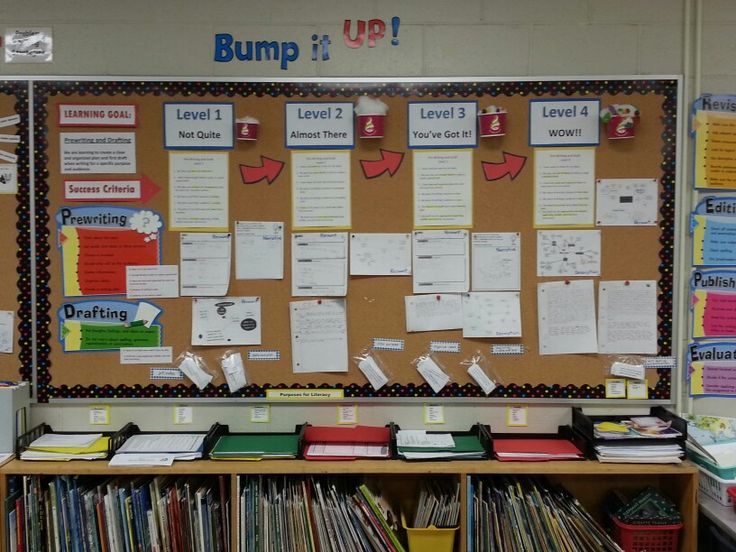 Writing Bump It Up Wall for planning and drafting. Goal strips in baggies for student to pick and glue in their writer's notebook to help them focus on what they want to improve for that piece. Planning templates sorted by purpose under the board.