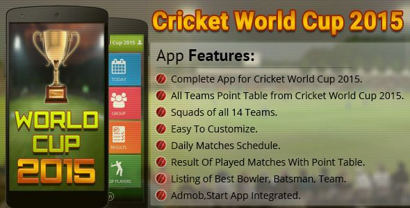 Cricket World Cup - 2015