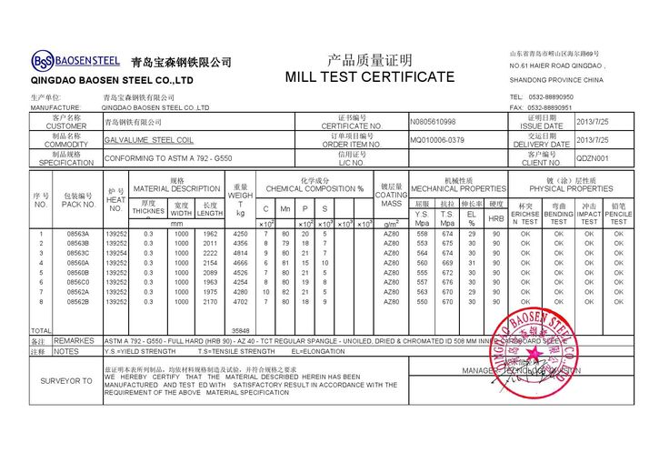 Aluzinc Mtc Mill Test Certificate Metals And Galvanized