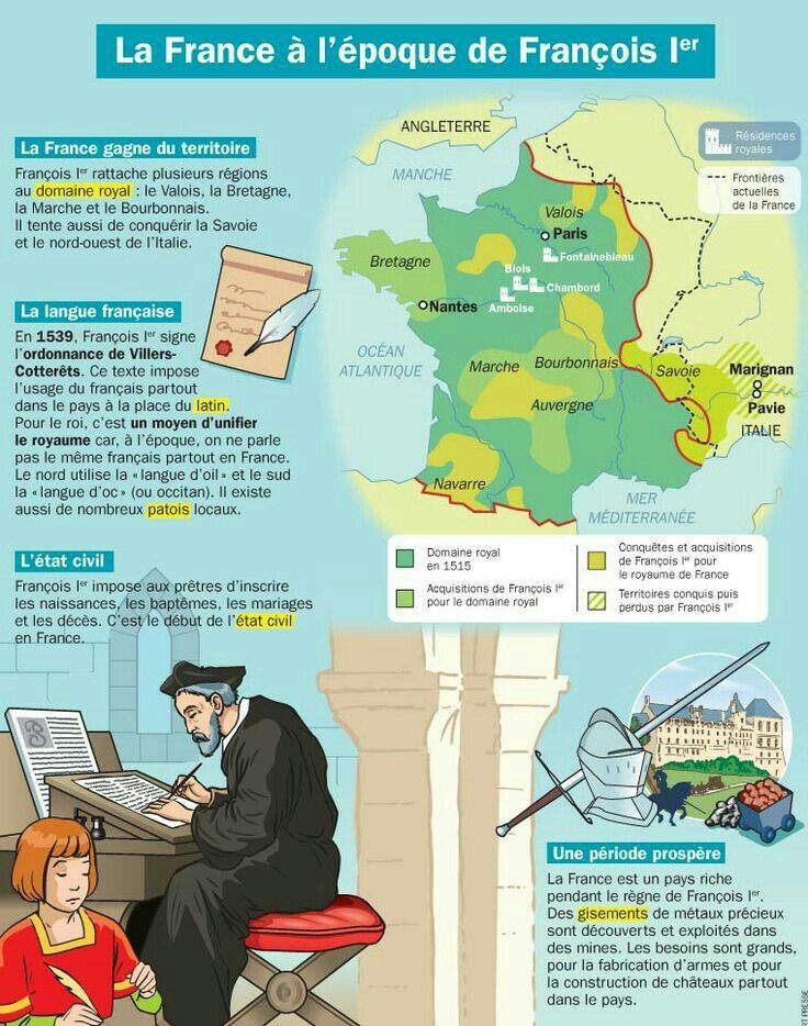 La France à l'époque de François Ier