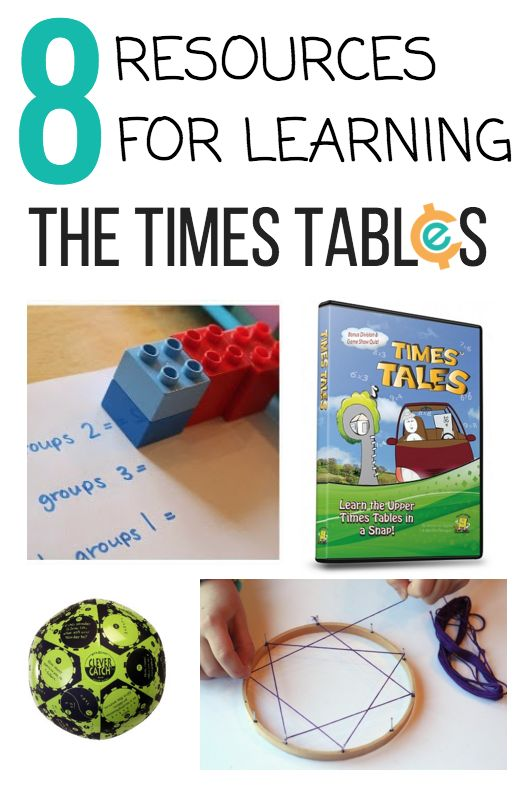 A game to end all times tables drills: Damult Dice | Math ...