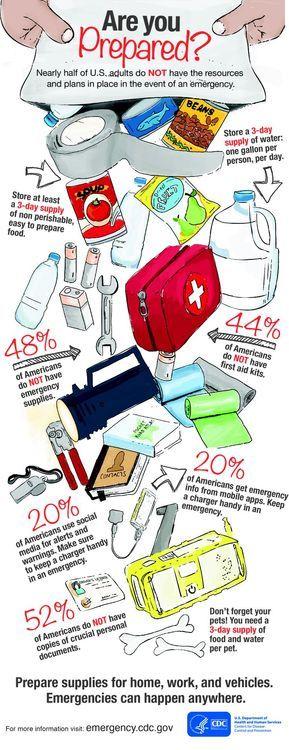 emergency preparedness | Tumblr