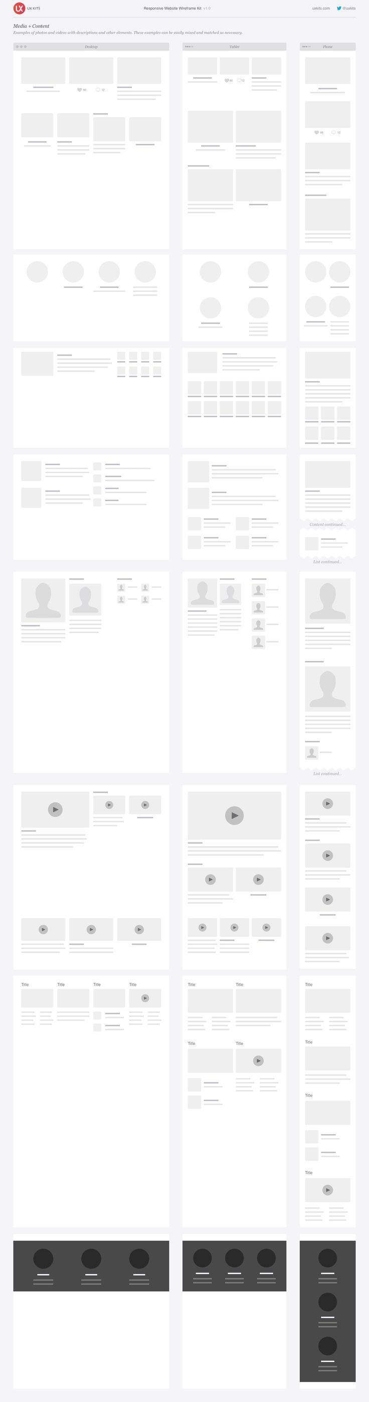 Very simple style responsive Website Wireframe Kit for Sketch, Omnigraffle, and Illustrator – UX Kits. If you like UX, design, or design thinking, check out theuxblog.com