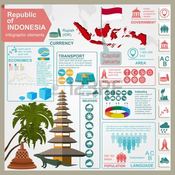 indonesia city: Indonesia infographics, statistical data, sights. Vector illustration