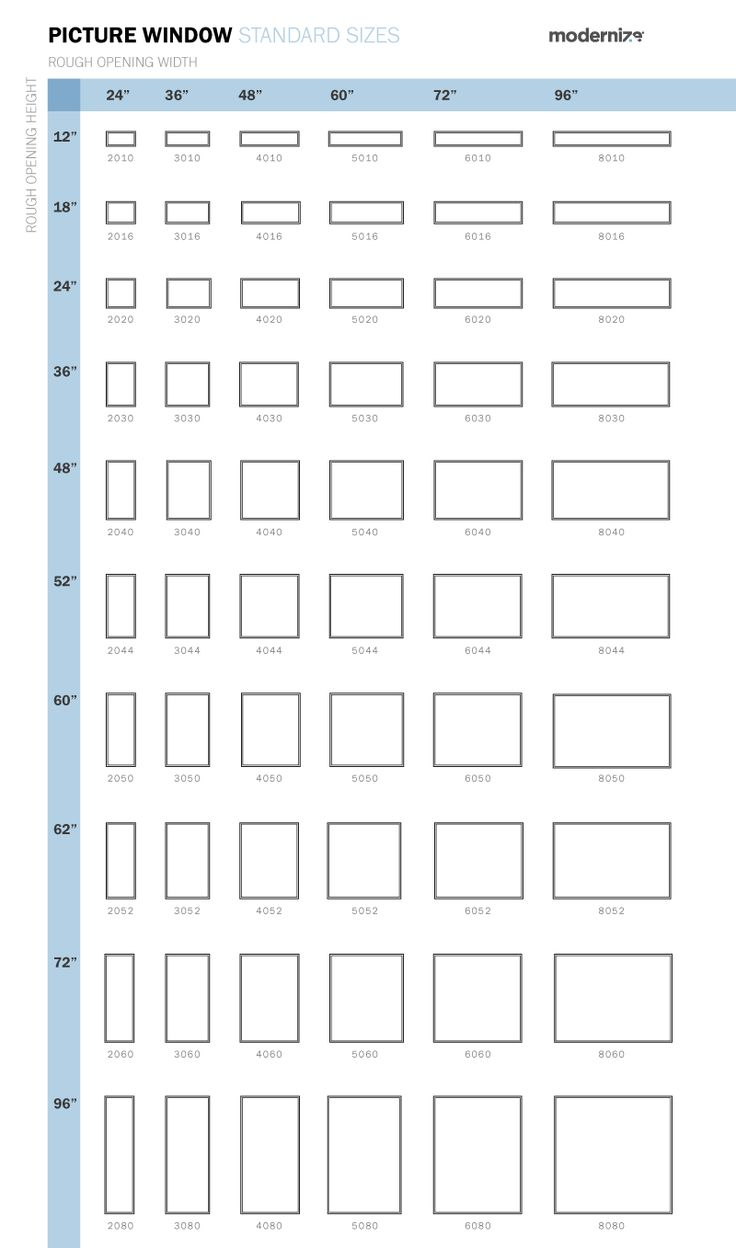 Standard Window Sizes Picture