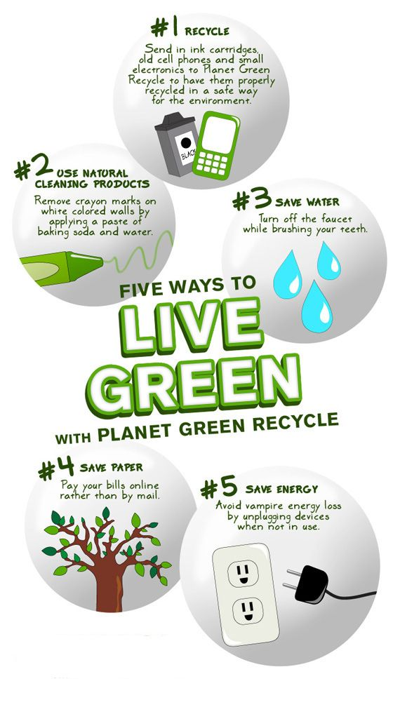 Five Ways to Live Green: surprising how many people don't do these!