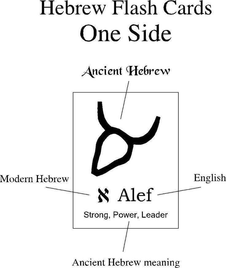 Hebrew Alphabet